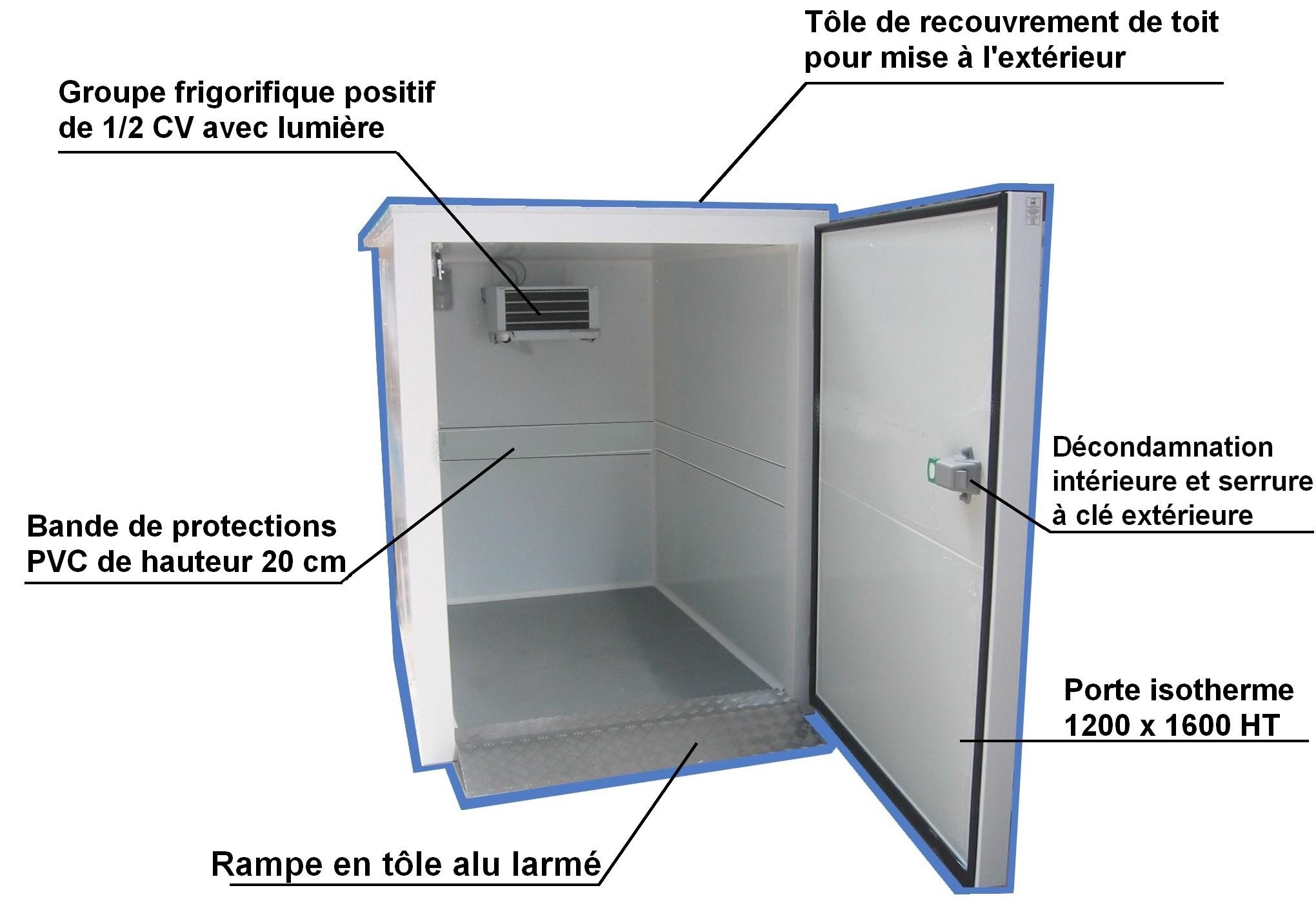 Pourquoi comprendre l'utilité de la chambre froide?